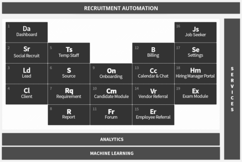 Recruitment_Automation